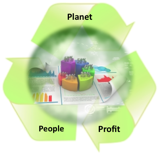 planet-people-profit